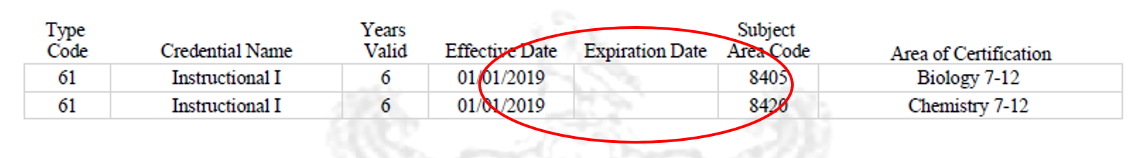 example of certificate without a calculated expiration date