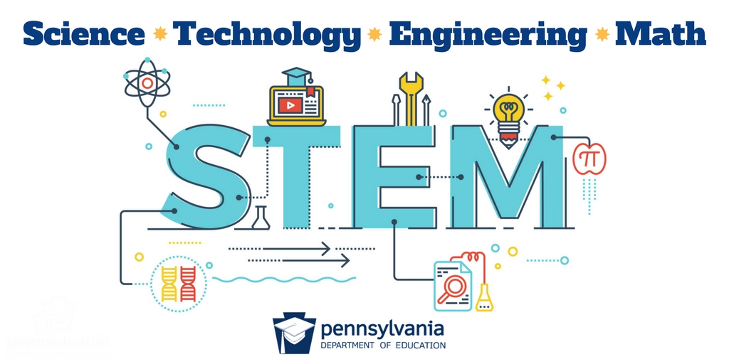 STEM - Science Technology Engineering & Math