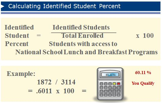 Chart Calculating Identified Student Percent
